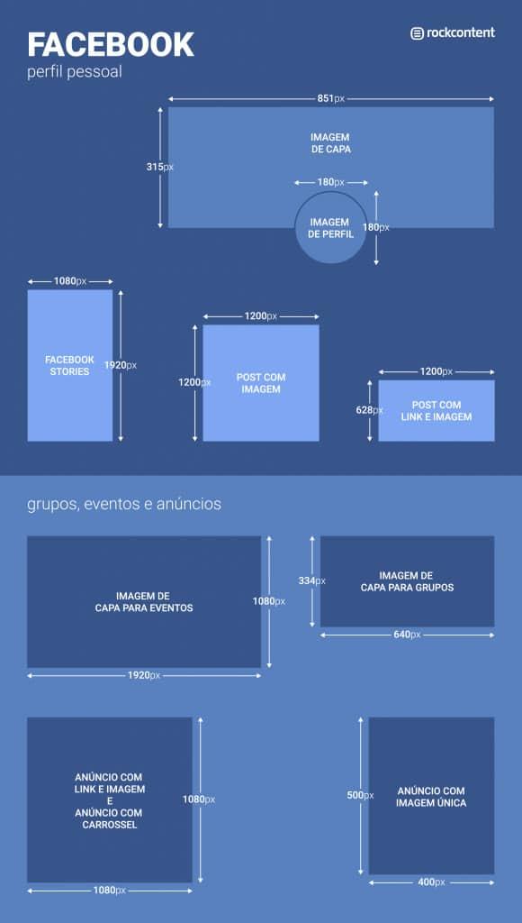 Tamanho de imagem para redes sociais - Facebook