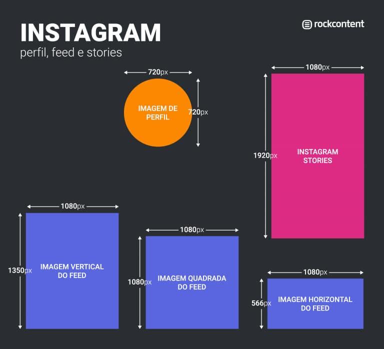 Tamanho de imagem para redes sociais - Instagram