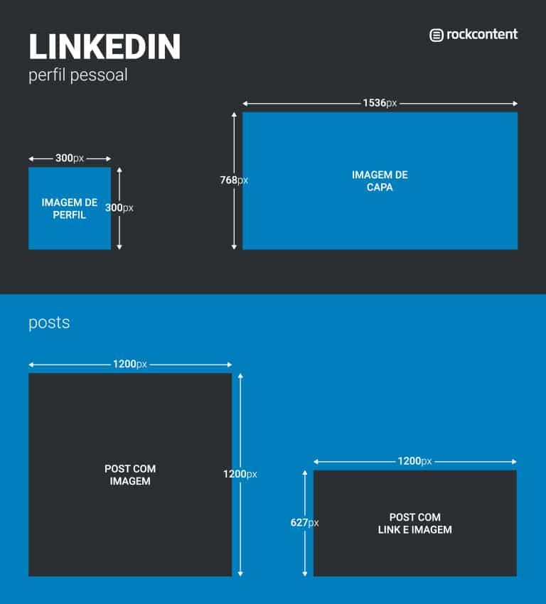 Tamanho de imagem para redes sociais - LinkedIn