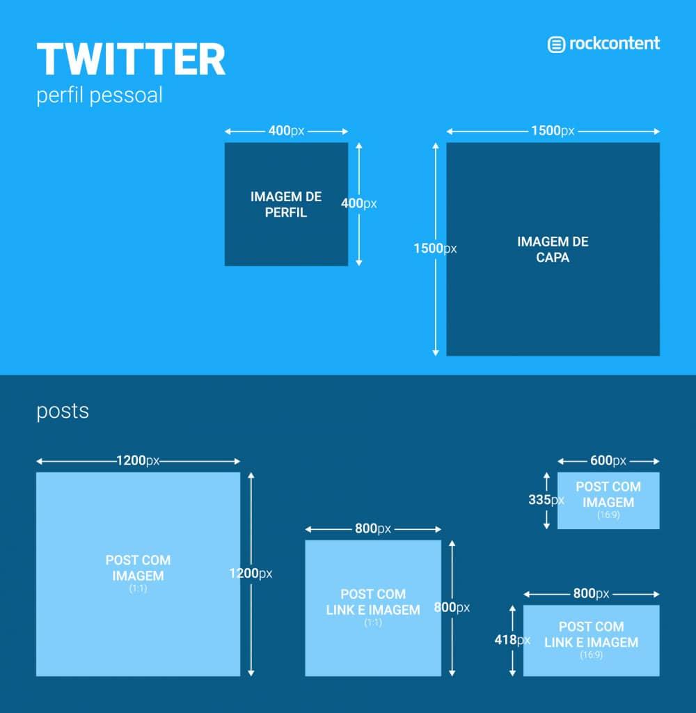 Tamanho de imagem para redes sociais - Twitter