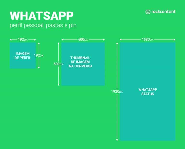 Tamanho de imagem para redes sociais - WhatsApp