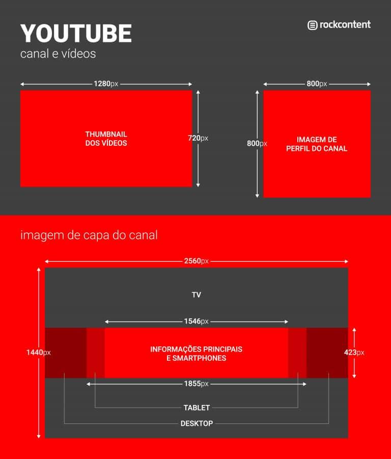 Tamanho de imagem para redes sociais - YouTube
